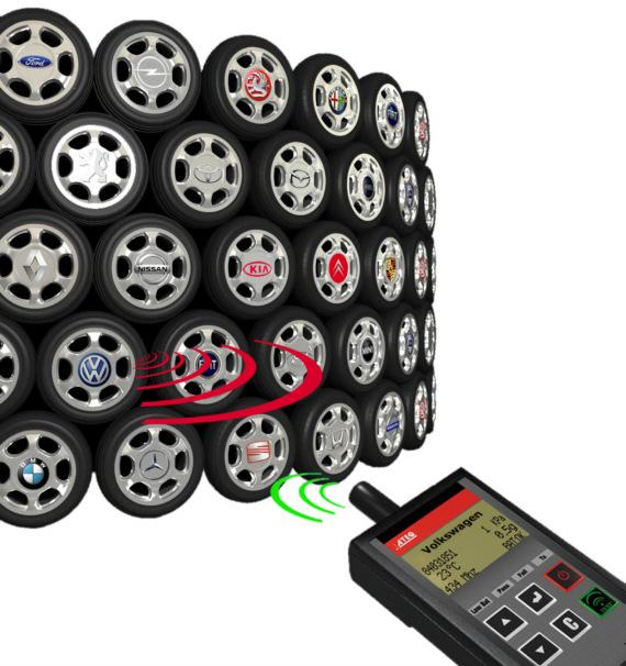 ATEQ T.P.M.S. – System monitorowania ciśnienia w oponach samochodowych