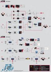 MODEL BC512S | Automatyczny przemysłowy tester akumulatorów